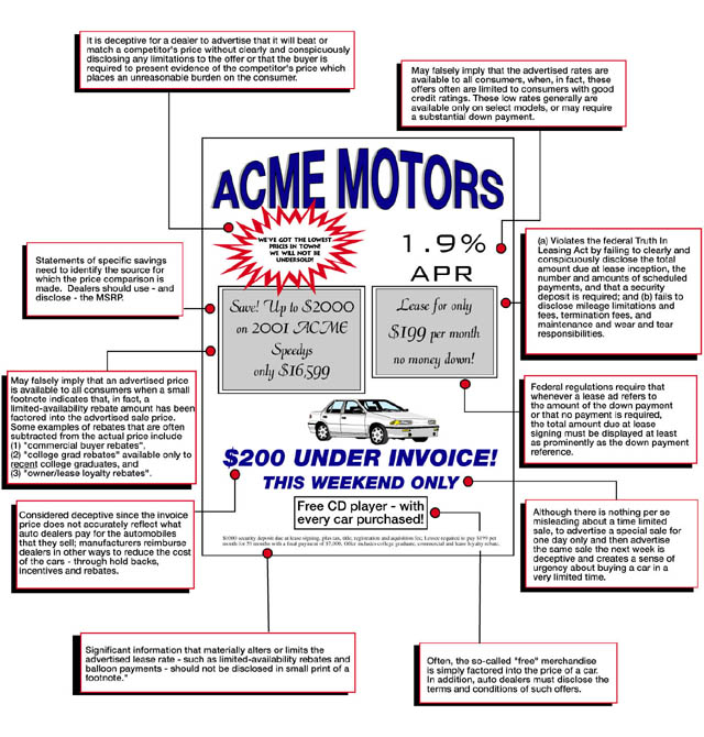 Auto Dealer Advertising Reviews